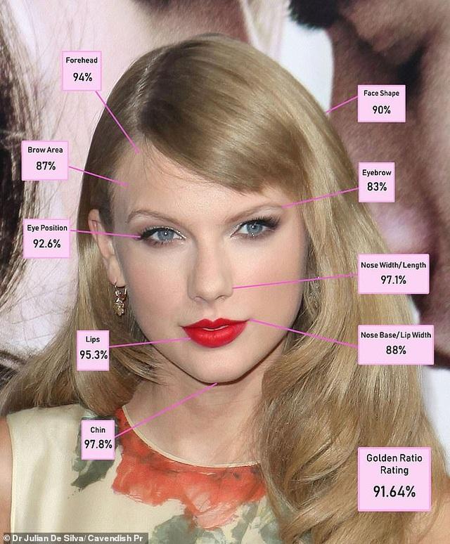 10 gương mặt nữ giới đẹp nhất theo chuẩn tỷ lệ vàng - 7