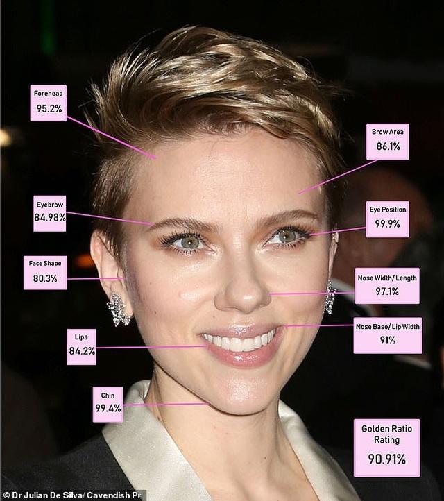10 gương mặt nữ giới đẹp nhất theo chuẩn tỷ lệ vàng - 9