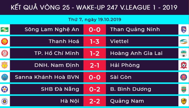 CLB Nam Định và CLB Hải Phòng cùng trụ hạng - 1