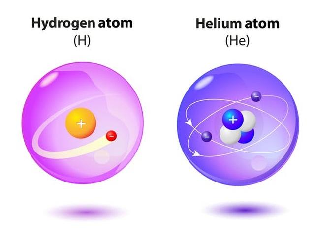 Khoa học cùng với bé: Các ngôi sao được tạo ra như thế nào? - 1