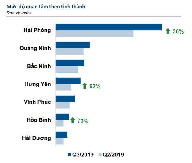 """Cuối năm 2019, bất động sản ven đô """"chiếm sóng""""? - 1"""