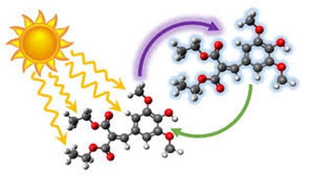 Kem chống nắng phân tử đẩy lùi ánh sáng mặt trời có hại - 2