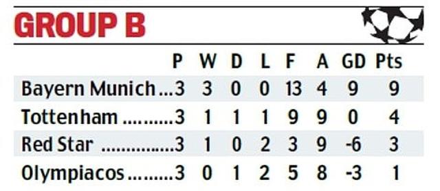 Bayern Munich và Tottenham cùng hưởng niềm vui chiến thắng - 7