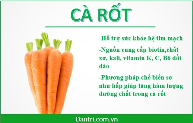 Những siêu thực phẩm ngay trong mâm cơm hàng ngày của người Việt - 5
