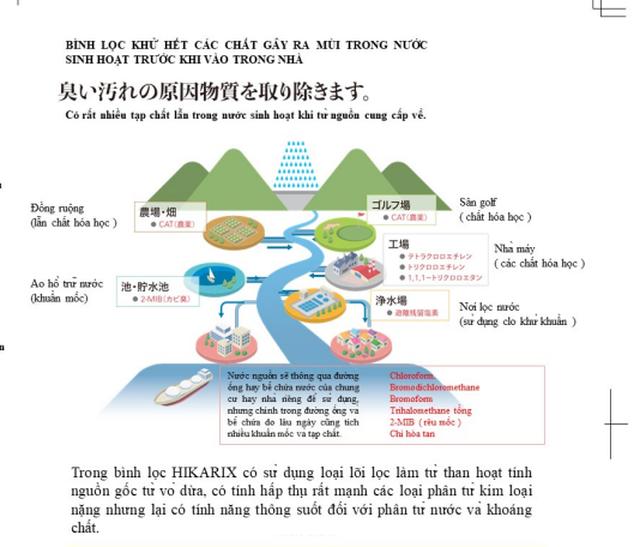 6 ưu điểm vượt trội của máy lọc nước Hikarix Nhật Bản - 2