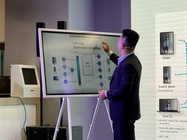 Samsung Flip 2 ra mắt tại Việt Nam với giá từ 55 triệu đồng - Ảnh minh hoạ 2