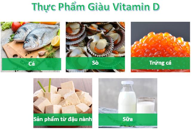 Những dưỡng chất hàng đầu cần bổ sung khi bước sang tuổi 50 - 2