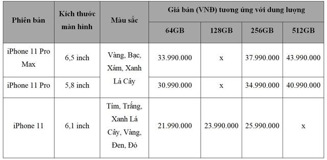 iPhone 11 chính hãng bán tại Việt Nam vào ngày 1/11, giá rẻ nhất từ 21,99 triệu đồng - 2