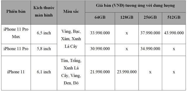iPhone 11 chính hãng bán tại Việt Nam vào ngày 1/11, giá rẻ nhất từ 21,99 triệu đồng - 3