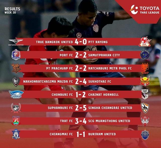 Supachai, Supachok bật khóc sau khi Buriram mất chức vô địch Thai League - 19