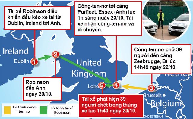 Tài xế chở 39 người bị buộc tội liên quan đường dây đưa người nhập cư trái phép vào Anh - 2