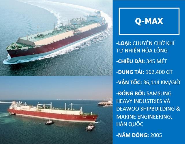 Đỉnh cao của ngành hàng hải: Những con tàu thủy khổng lồ nhất từng ra khơi (Phần 1) - 3