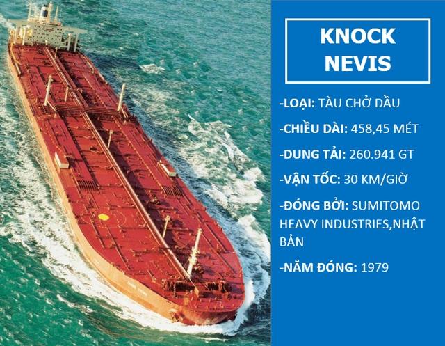 Đỉnh cao của ngành hàng hải: Những con tàu thủy khổng lồ nhất từng ra khơi (Phần 1) - 1