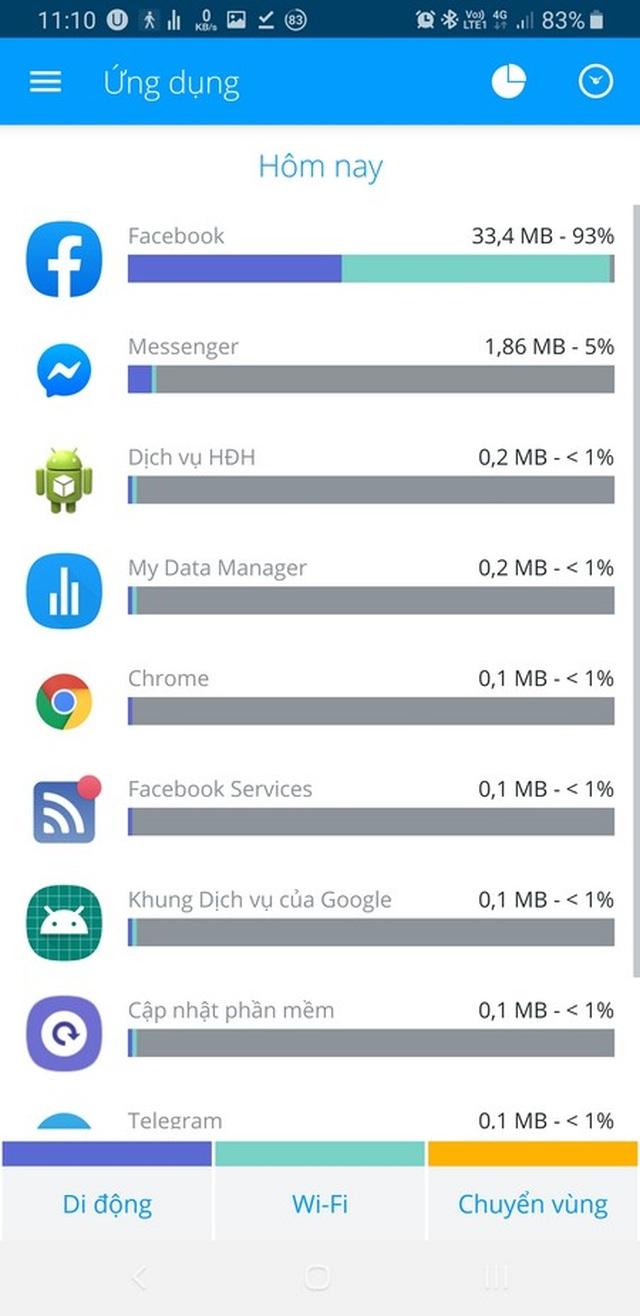 Ứng dụng quản lý chi tiết dung lượng mạng 4G đã sử dụng trên smartphone - 7