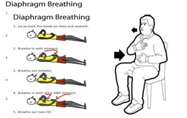 Bài tập thở cơ hoành cho bệnh nhân ung thư phổi - 1