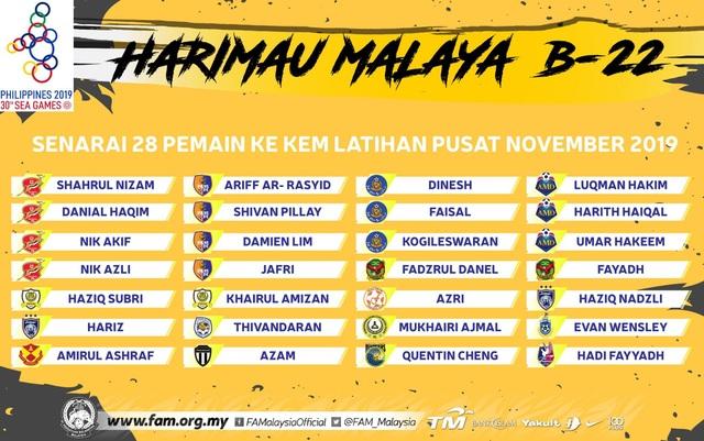 U22 Malaysia triệu tập tài năng trẻ top 60 thế giới dự SEA Games - 3