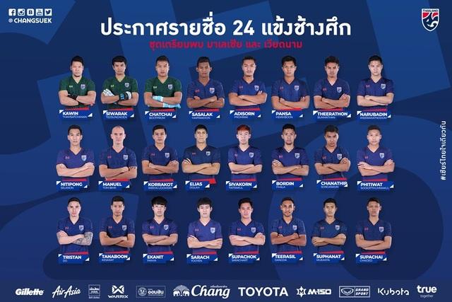 Tuyển Thái Lan công bố 24 cầu thủ thi đấu với Việt Nam - 1