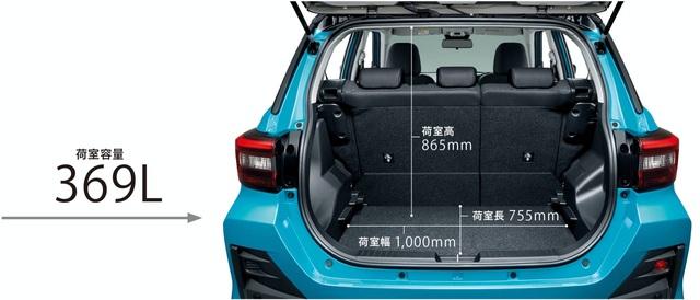 Toyota Raize chính thức gia nhập phân khúc SUV cỡ nhỏ - 2