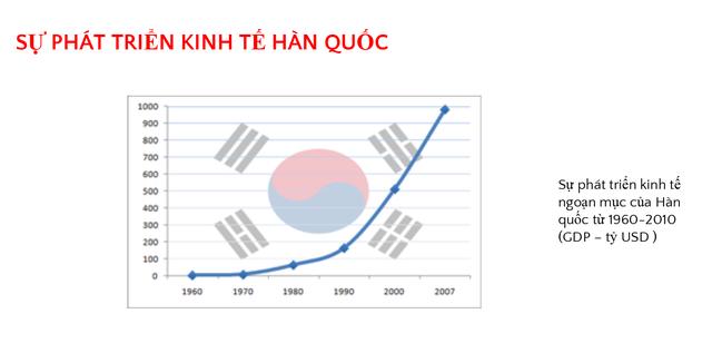 Xây dựng đại học tinh hoaở Việt Namcó khó? - 2