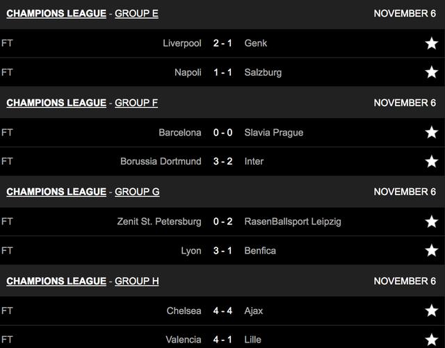 Hòa thất vọng Slavia Praha, Barcelona bị Dortmund áp sát - 1