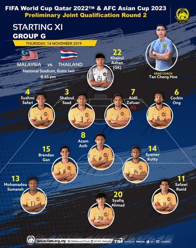 Malaysia 2-1 Thái Lan: Màn lội ngược dòng ngoạn mục - 10