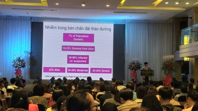 3,5 triệu người Việt mắc căn bệnh gây biến chứng nặng toàn cơ thể - 1