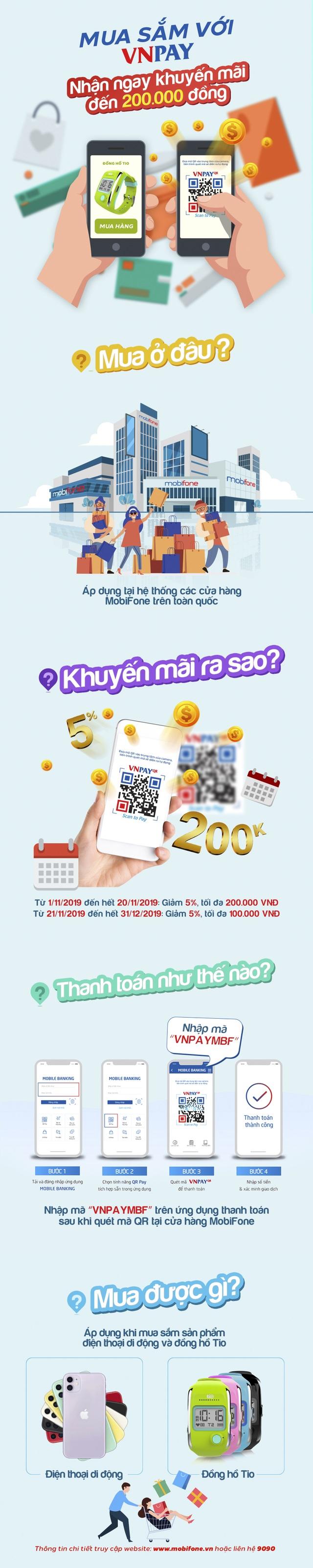 Thanh toán bằng VNPAY nhận ngay ưu đãi tới 200.000 đồng - 1