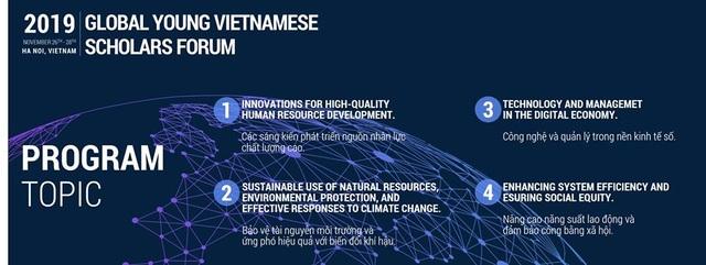 Diễn đàn Trí thức trẻ Việt Nam toàn cầu 2 được kỳ vọng nâng tầm chất lượng khoa học - 2