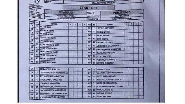 U22 Philippines 1-2 U22 Myanmar: Chủ nhà gặp khó - 1