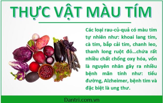"""Những loại rau-củ-quả là """"khắc tinh"""" của bệnh ung thư - 5"""
