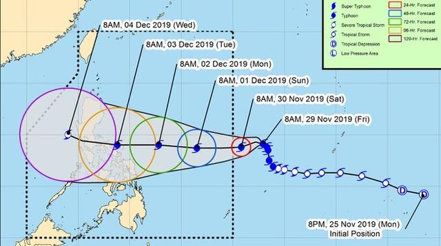 Bão Kammuri đang đe dọa Philippines có khả năng vào Việt Nam? - 1