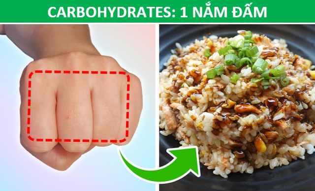 Mẹo hay: Xác định lượng thức ăn phù hợp với cơ thể chỉ bằng…bàn tay - 3