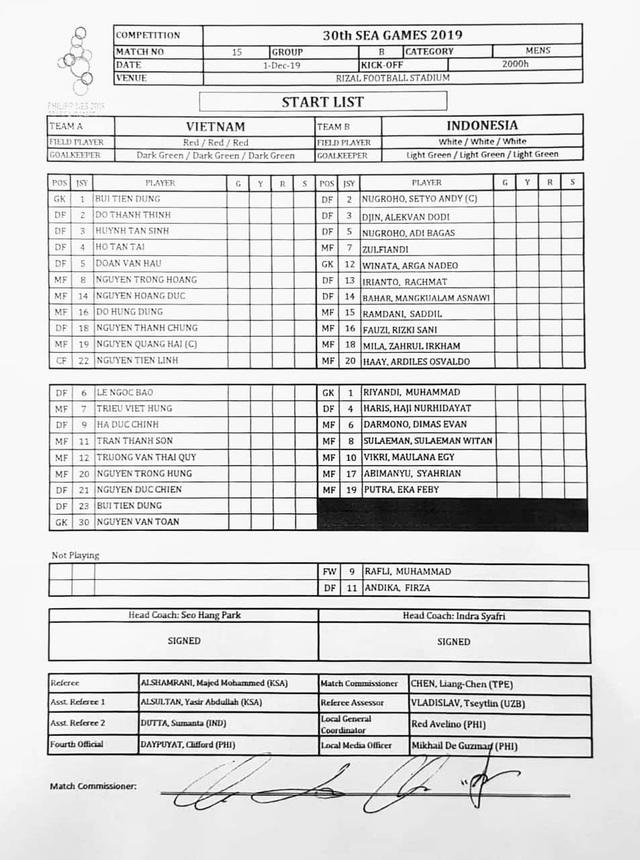 U22 Việt Nam 2-1 U22 Indonesia: Cú ngược dòng ngoạn mục - 42