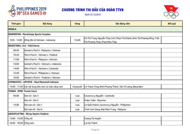 Nhật ký SEA Games 30 ngày 1/12: Đoàn thể thao Việt Nam có 10 HCV - 54
