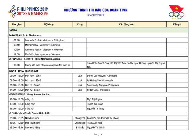 Nhật ký SEA Games 30 ngày 2/12: Kurash giành 5 HCV ấn tượng - 36