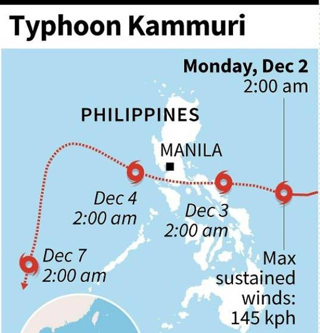Bão lớn đổ bộ Philippines: 70.000 người sơ tán, ít nhất 8 môn thi SEA Games bị thay đổi - Ảnh minh hoạ 2