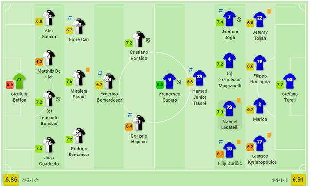 Buffon hóa tội đồ, Juventus bị truất ngôi đầu bảng - 5