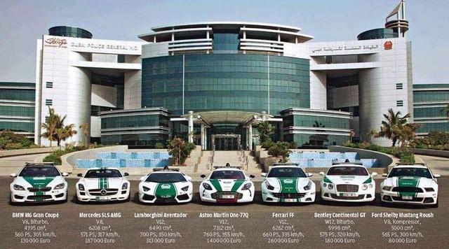 Cảnh sát Dubai chọn Tesla Cybertruck, trong khi người Anh tín nhiệm Ranger Raptor - 2