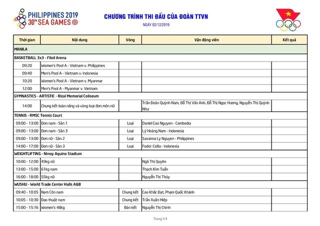 Lịch thi đấu SEA Games ngày 2/12: Đoàn thể thao Việt Nam tăng tốc - 2