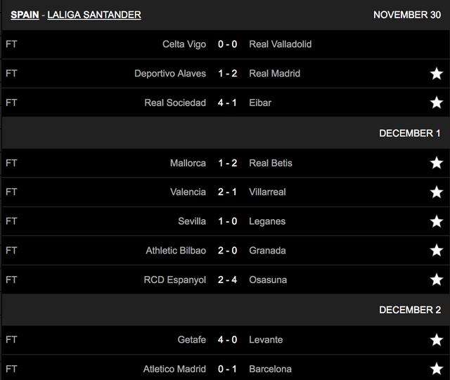 Lionel Messi tỏa sáng, Barcelona thắng sát nút Atletico - 1
