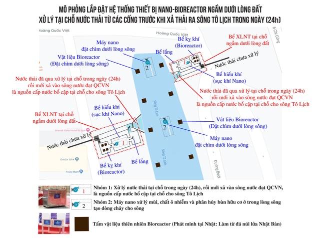 Tổ chức Nhật Bản cam kết đầu tư 100% chi phí làm sạch sông Tô Lịch, Hồ Tây - 1