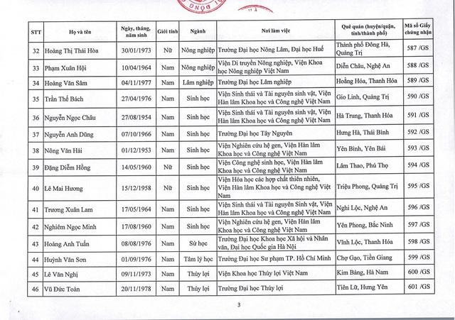 Năm 2019: Việt Nam có thêm 73 giáo sư và 349 phó giáo sư - 4