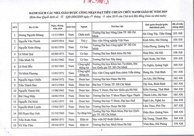 Năm 2019: Việt Nam có thêm 73 giáo sư và 349 phó giáo sư - 2