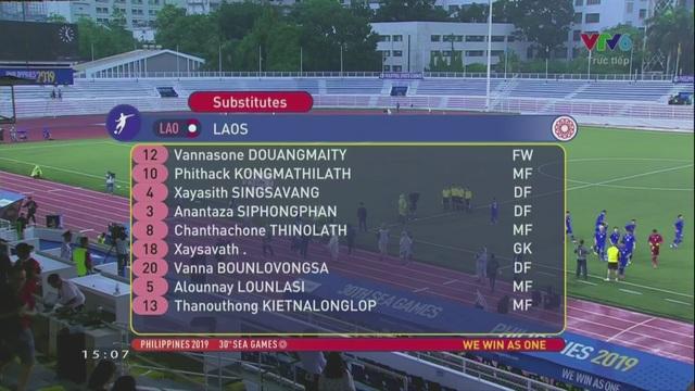U22 Thái Lan 2-0 U22 Lào: Những bàn thắng ở phút cuối cùng - 12
