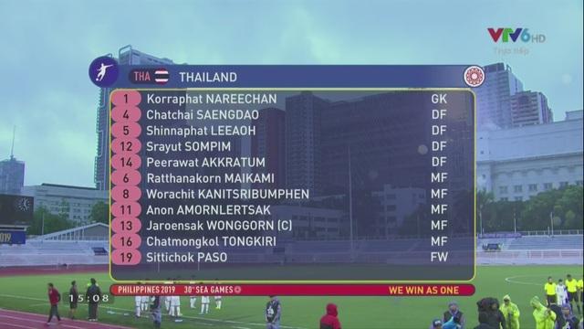 U22 Thái Lan 2-0 U22 Lào: Những bàn thắng ở phút cuối cùng - 11
