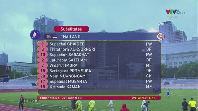 U22 Thái Lan 2-0 U22 Lào: Những bàn thắng ở phút cuối cùng - 13