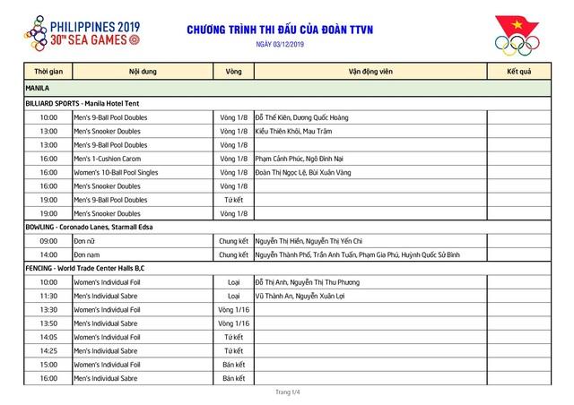 Nhật ký SEA Games 30 ngày 3/12: Quốc Khánh giành HCV - 3