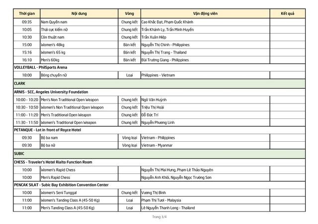Nhật ký SEA Games 30 ngày 3/12: Quốc Khánh giành HCV - 5