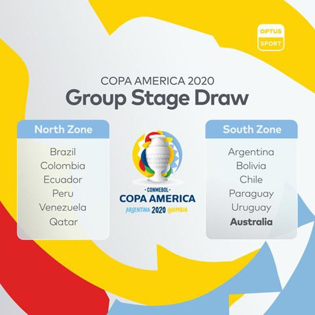 Argentina cùng bảng với Chile, Uruguay ở Copa America 2020 - 1