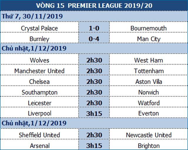 Liverpool - Everton: Sống mái với ba điểm - 1